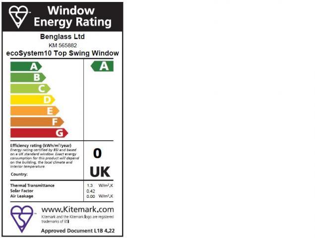 Benglass ltd certificates for Window energy rating